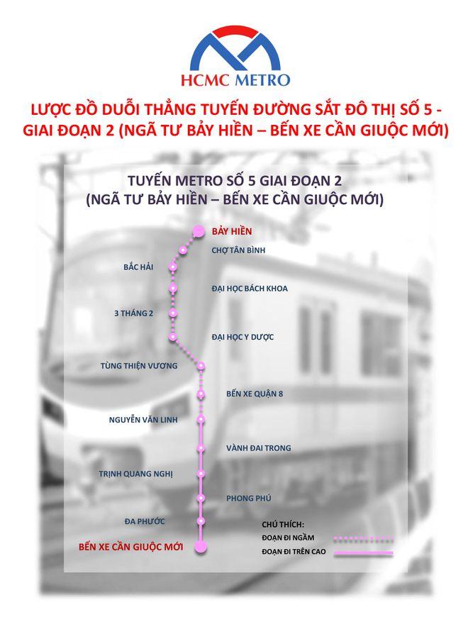 Ngân hàng Hàn Quốc muốn góp vốn đầu tư tuyến Metro số 5 tại TP.HCM